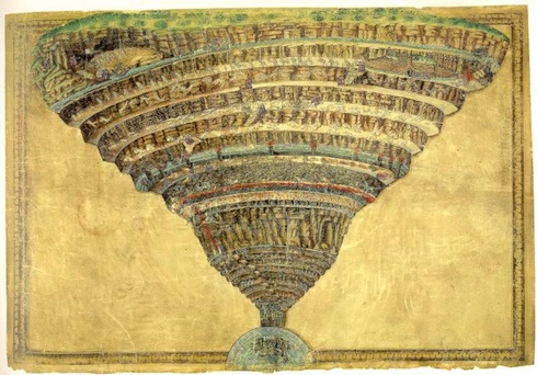 botticelli chart of dantes hell