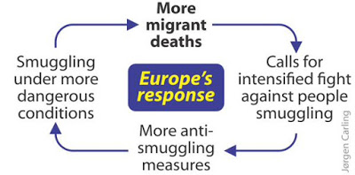 europe's response