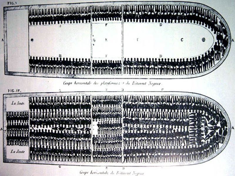 Diagram of the Brooks slave ship, fully loaded